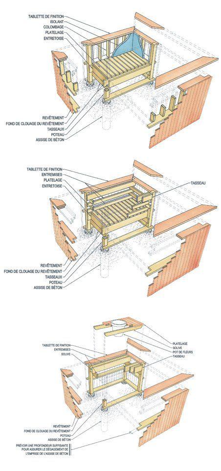 plan boite a fleur en bois. Black Bedroom Furniture Sets. Home Design Ideas