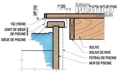 Comment faire la jonction entre la piscine et le patio for Plan pour patio de piscine